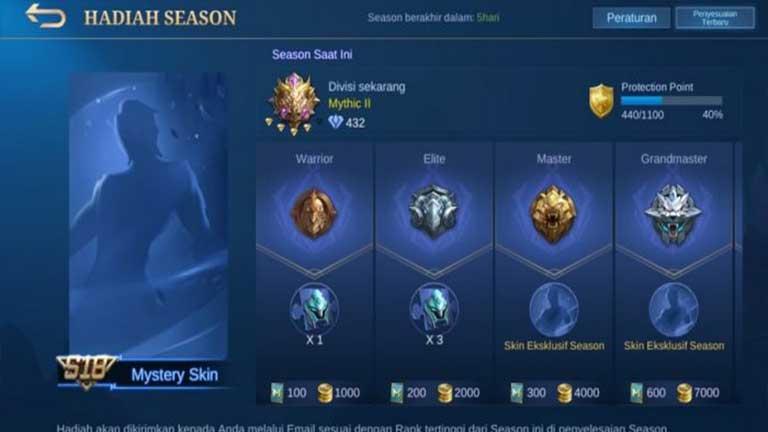 Menurunkan Rank Mobile Legends Cara Memperbaiki Win Rate Mobile Legends