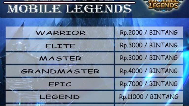 Sewa Jasa Joki 1 Cara Memperbaiki Win Rate Mobile Legends
