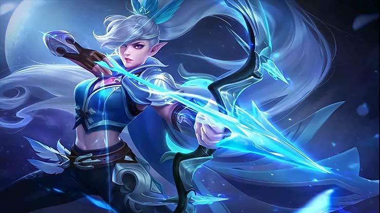 Miya Fakta Hero Mobile Legends