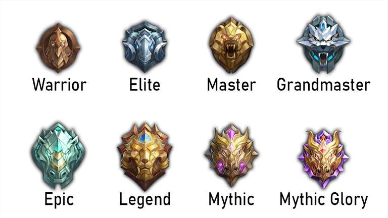 Tier Mobile Legends